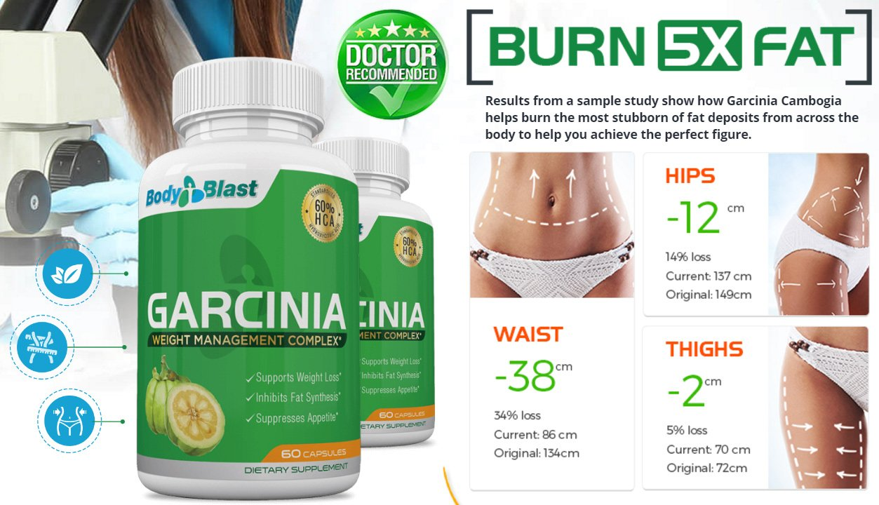 Garcinia Body Blast
