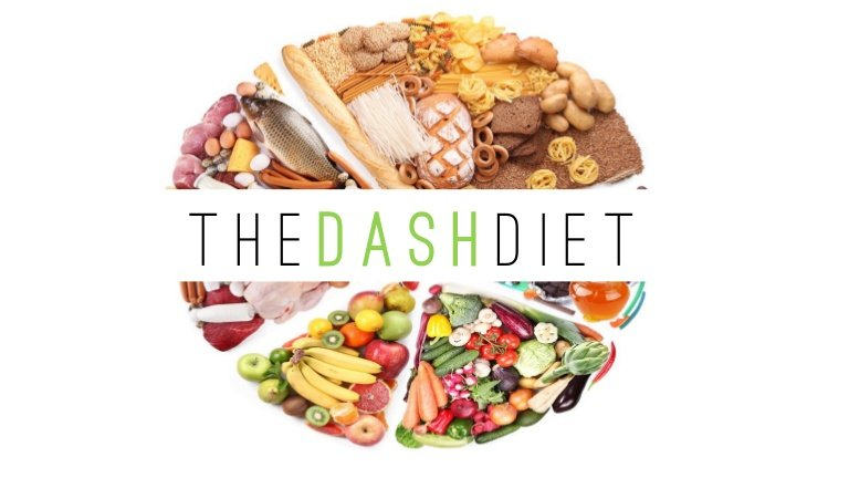 what is the dash diet acronym